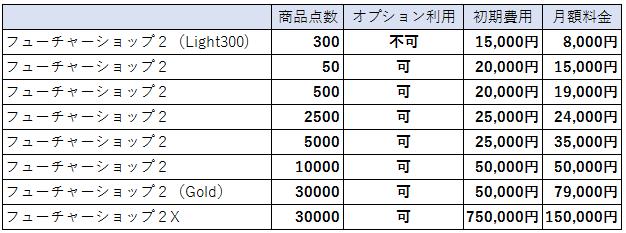 フューチャーショップ2価格表